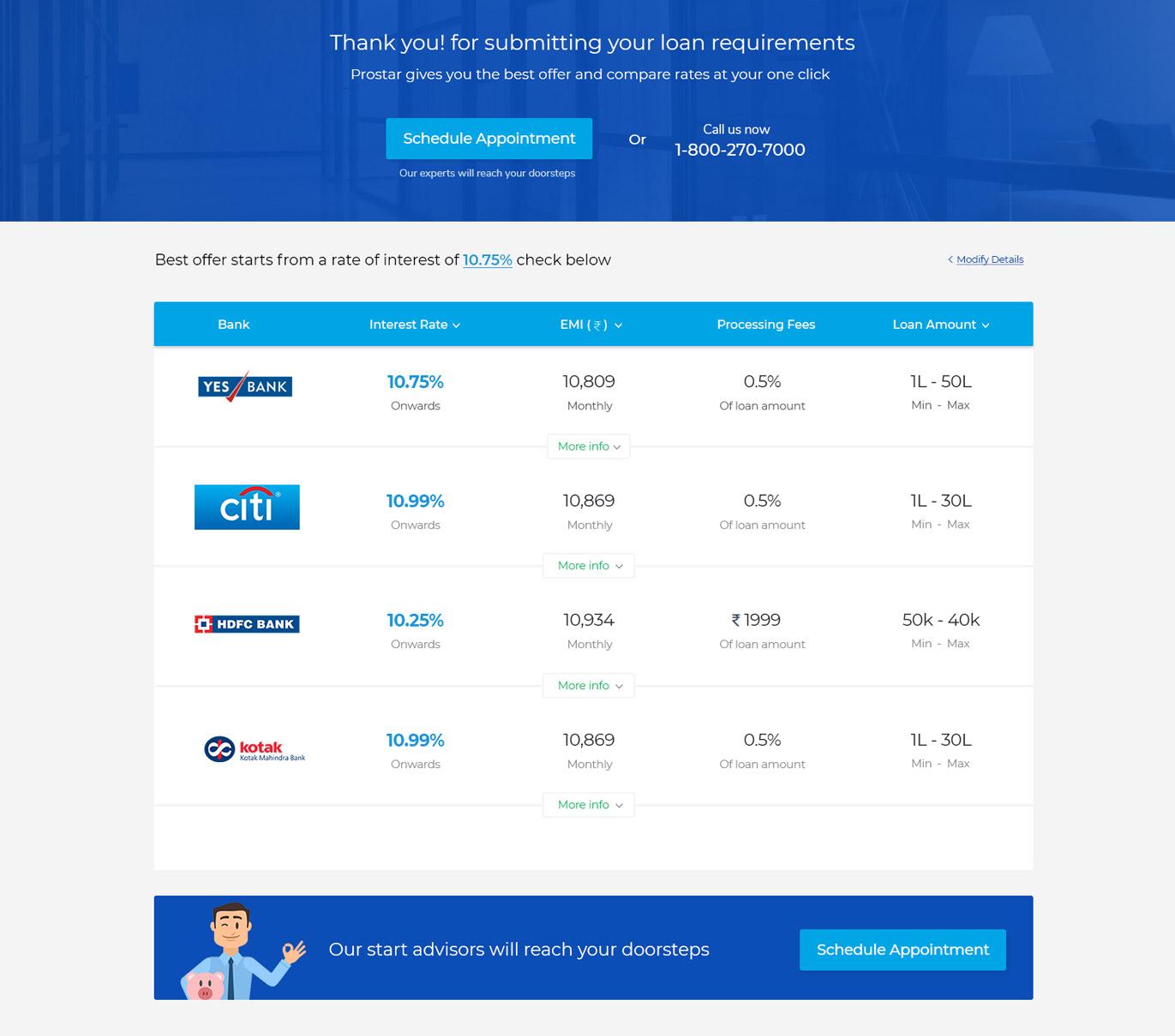 prostar loan Results