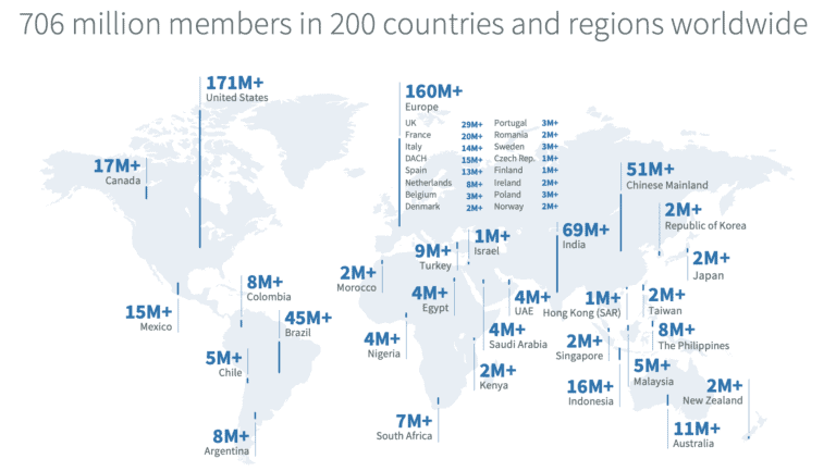 Linkedin country statistics